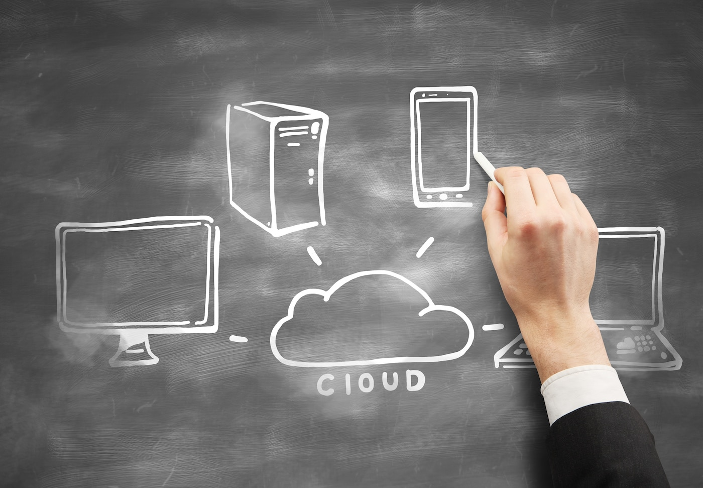 Cloud backup for your wedding photographs